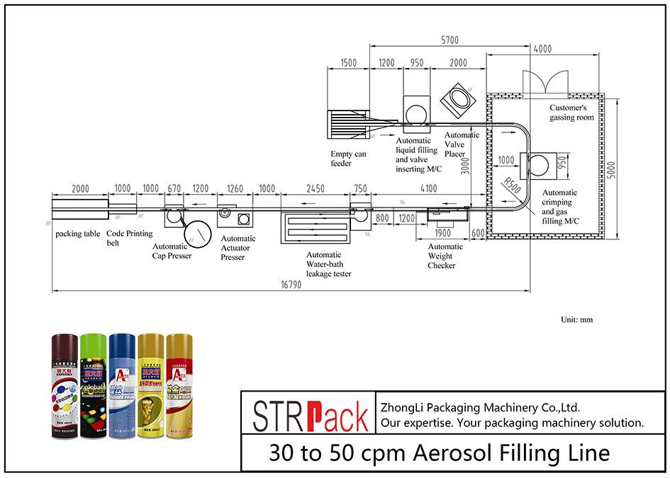 30 ila 50 kopya / dakika Aerosol Dolum Hattı