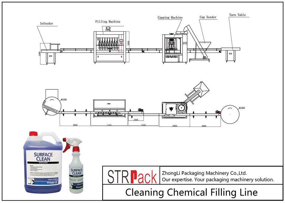 Otomatik Temizleme Kimyasal Dolum Hattı