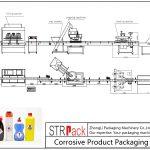Otomatik Aşındırıcı Ürün Paketleme Hattı