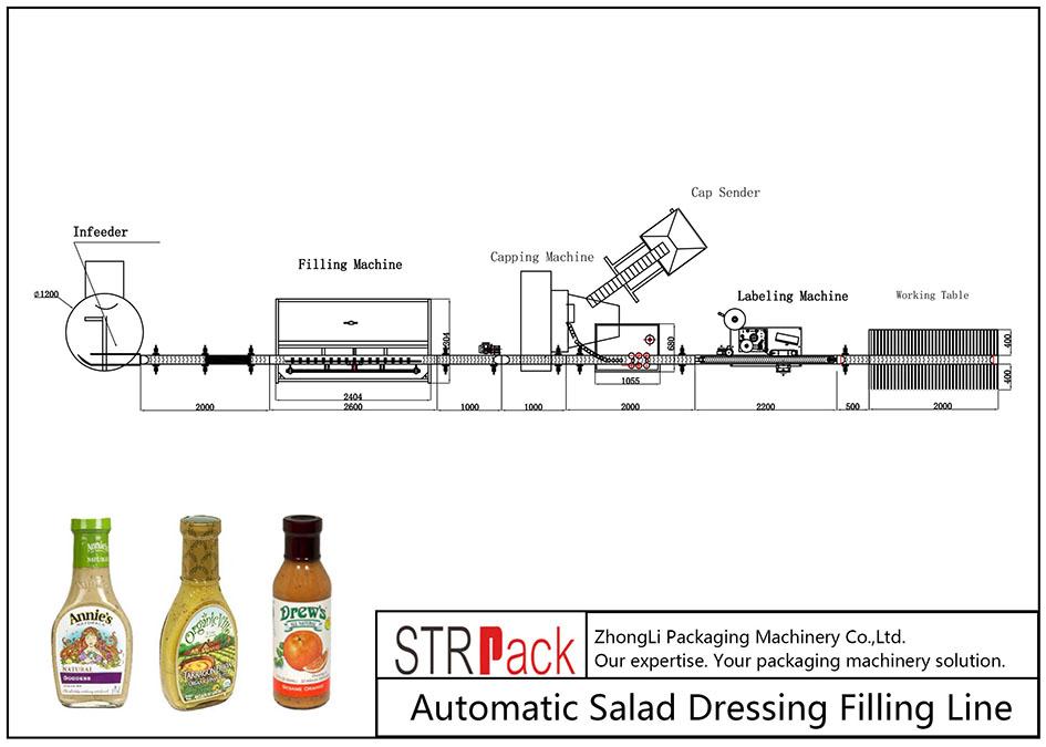 Otomatik Salata Sosu Dolum Hattı